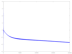 Figure 19: Same as Figure 18, but from 0-20kHz.